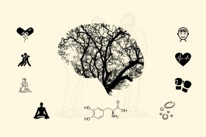 Parkinson behandling